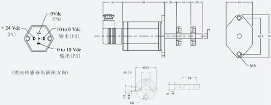 12系列磁致伸缩位移传感器图片