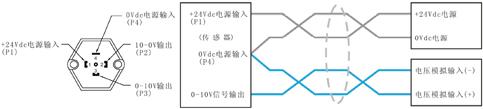 12系列磁致伸缩位移传感器接线